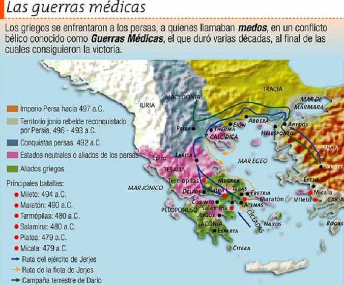 Ubicación de las Batallas ocurridas en las Guerras Médicas