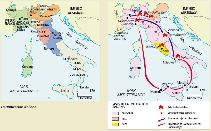 Etapas de la Unificación Italiana