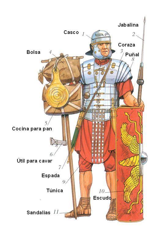 Vestimenta de los soldados romanos