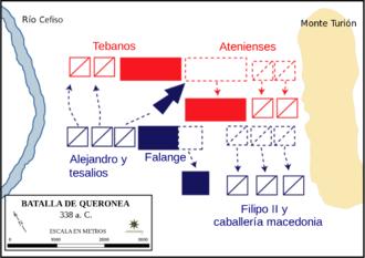 Desarrollo de la Batalla de Queronea