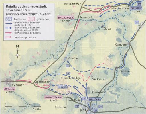 Desarrollo de la Batalla de Jena