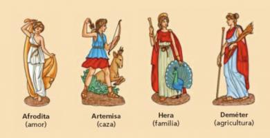 Diosas griegas