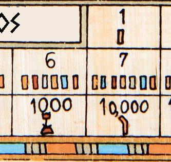 Números egipcios